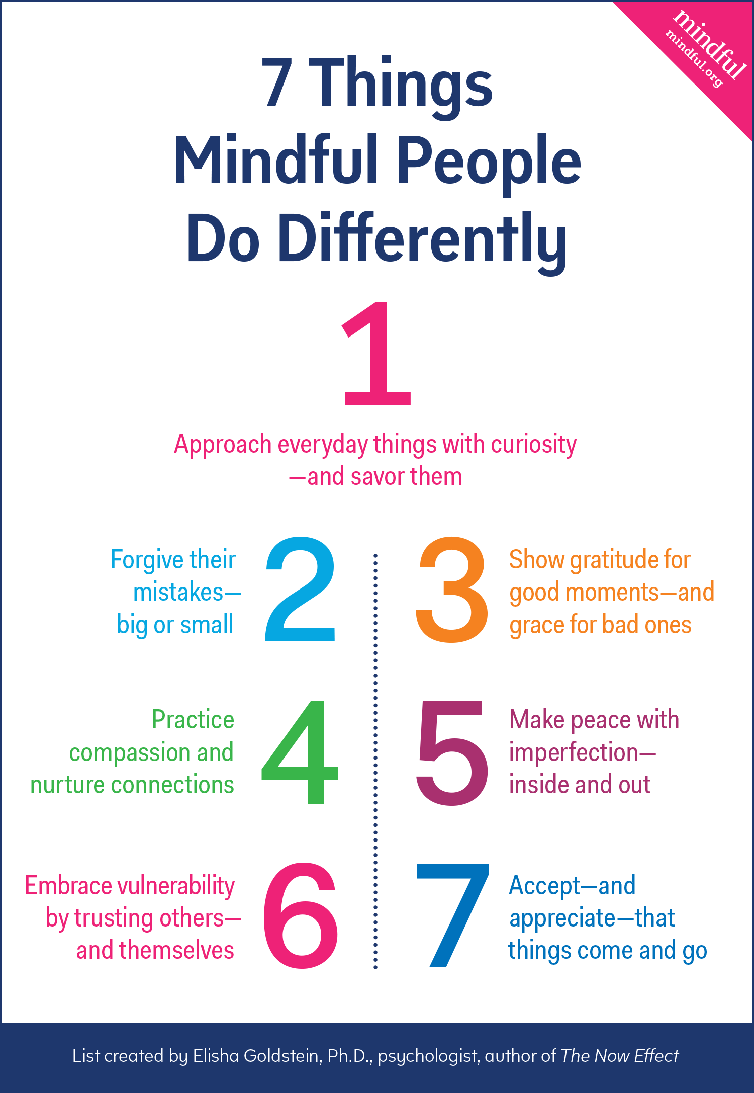 7-Things-Mindful-People-Do-REV